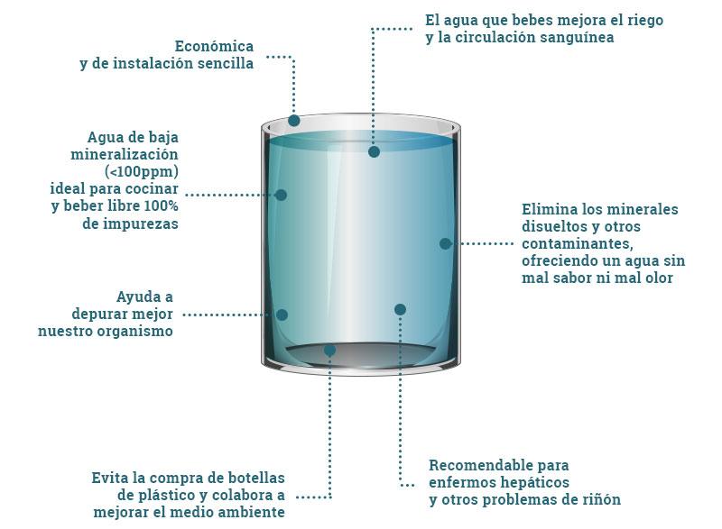 blueplanet-osmosis